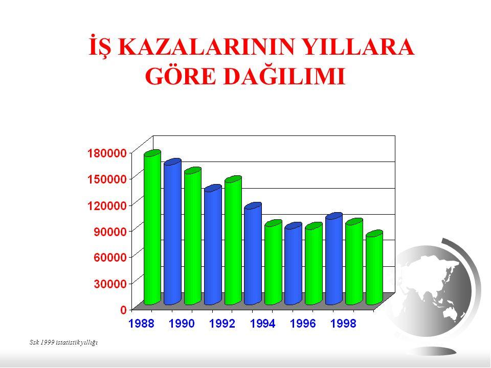İŞ KAZALARININ YILLARA GÖRE DAĞILIMI Ssk 1999 istatistik yıllığı