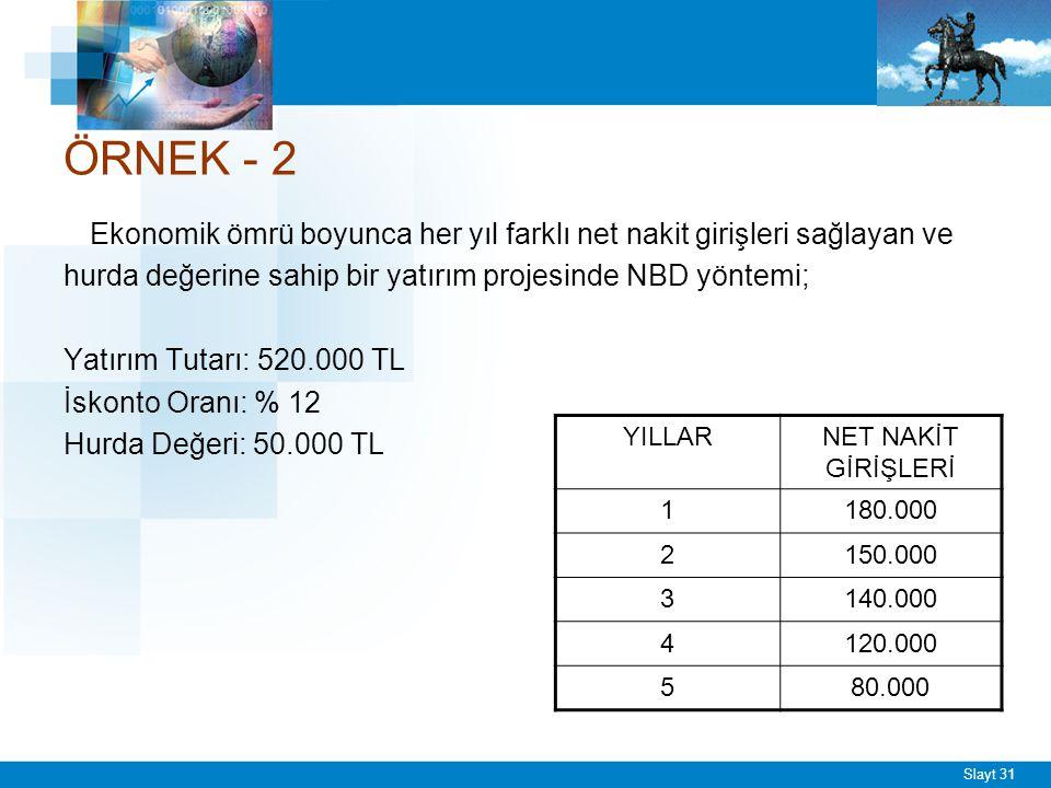 Slayt 31 ÖRNEK - 2 Ekonomik ömrü boyunca her yıl farklı net nakit girişleri sağlayan ve hurda değerine sahip bir yatırım projesinde NBD yöntemi; Yatır