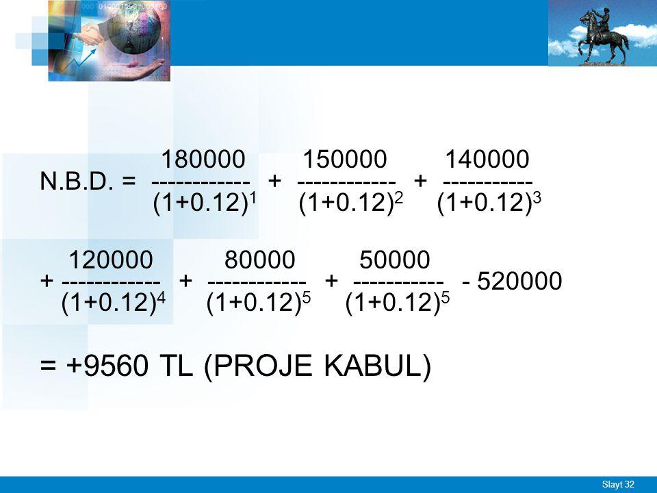 Slayt 32 180000 150000 140000 N.B.D. = ------------ + ------------ + ----------- (1+0.12) 1 (1+0.12) 2 (1+0.12) 3 120000 80000 50000 + ------------ +