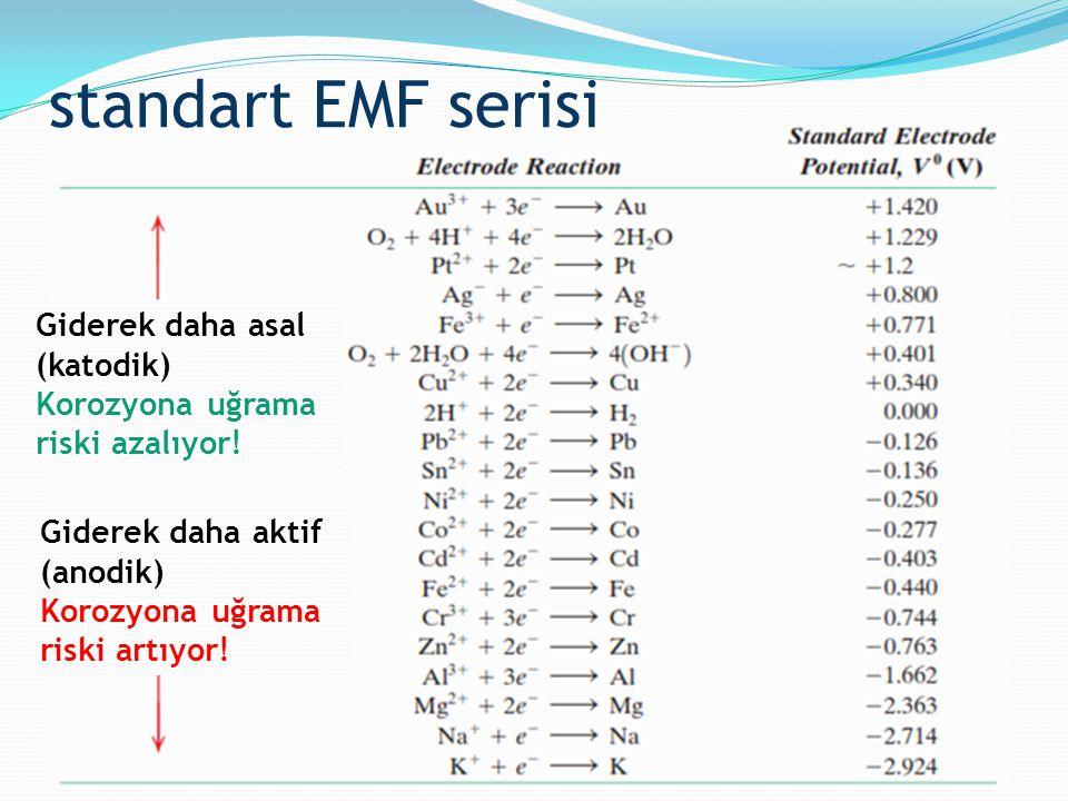 standart EMF serisi Giderek daha aktif (anodik) Korozyona uğrama riski artıyor! Giderek daha asal (katodik) Korozyona uğrama riski azalıyor!