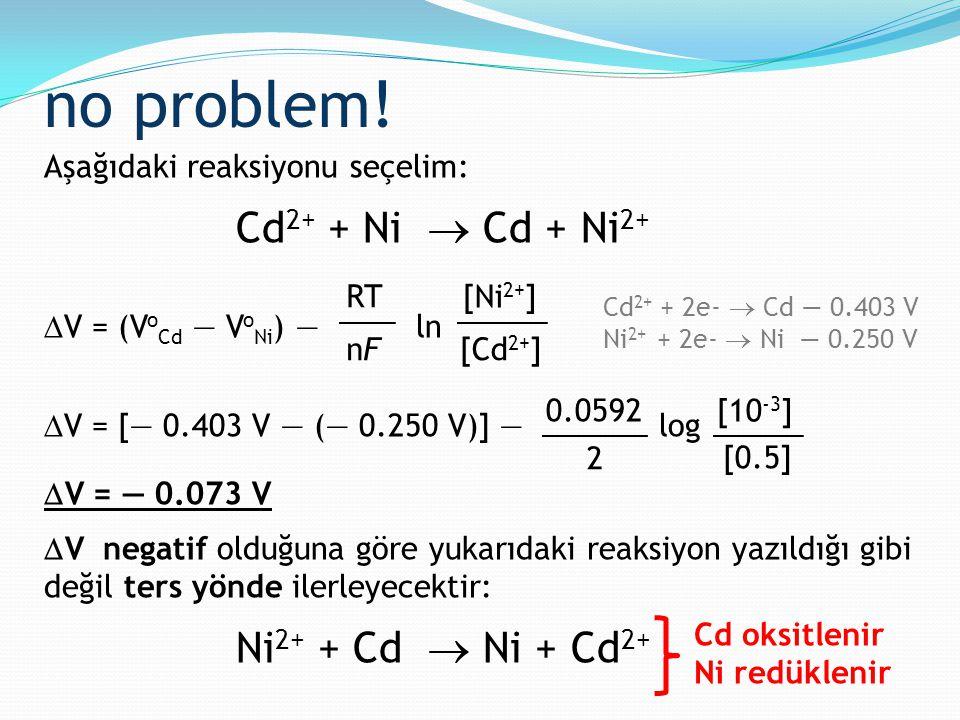 no problem! Aşağıdaki reaksiyonu seçelim: Cd 2+ + Ni  Cd + Ni 2+  V = (V o Cd — V o Ni ) — ln  V = [— 0.403 V — (— 0.250 V)] — log  V = — 0.073 V