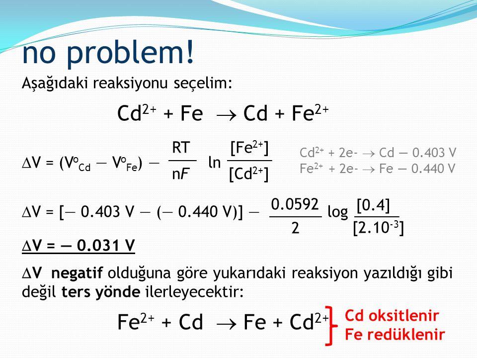 no problem! Aşağıdaki reaksiyonu seçelim: Cd 2+ + Fe  Cd + Fe 2+  V = (V o Cd — V o Fe ) — ln  V = [— 0.403 V — (— 0.440 V)] — log  V = — 0.031 V