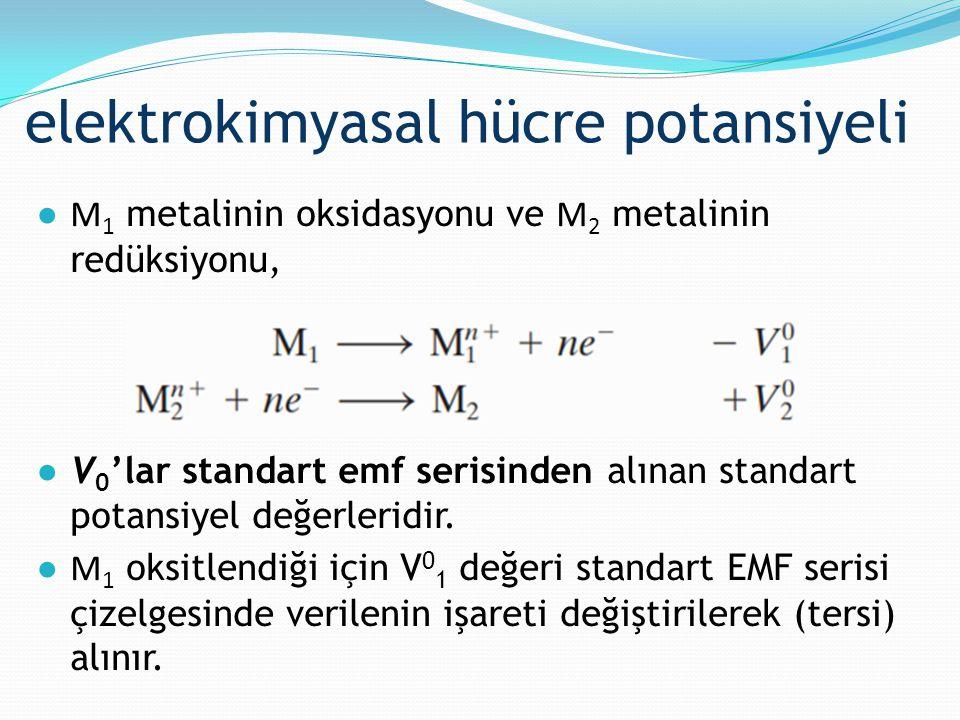● M 1 metalinin oksidasyonu ve M 2 metalinin redüksiyonu, ●V 0 'lar standart emf serisinden alınan standart potansiyel değerleridir. ● M 1 oksitlendiğ