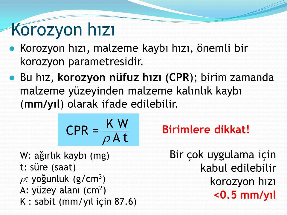 Korozyon hızı ●Korozyon hızı, malzeme kaybı hızı, önemli bir korozyon parametresidir. ●Bu hız, korozyon nüfuz hızı (CPR); birim zamanda malzeme yüzeyi