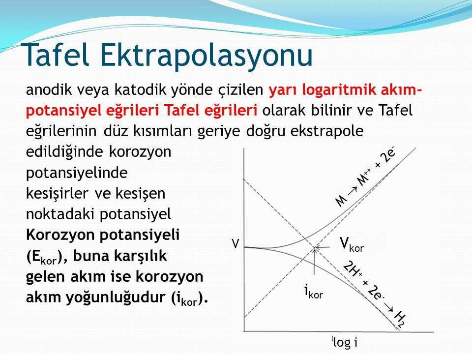 anodik veya katodik yönde çizilen yarı logaritmik akım- potansiyel eğrileri Tafel eğrileri olarak bilinir ve Tafel eğrilerinin düz kısımları geriye do