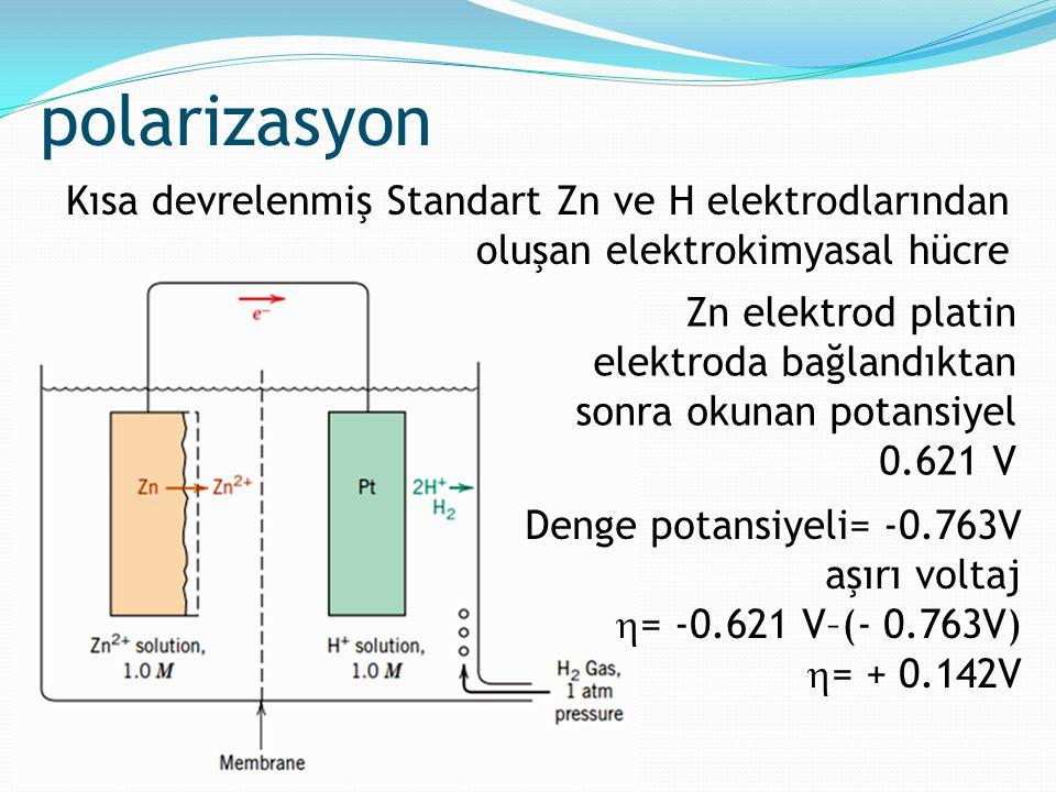 polarizasyon Kısa devrelenmiş Standart Zn ve H elektrodlarından oluşan elektrokimyasal hücre Denge potansiyeli= -0.763V aşırı voltaj  = -0.621 V–(- 0
