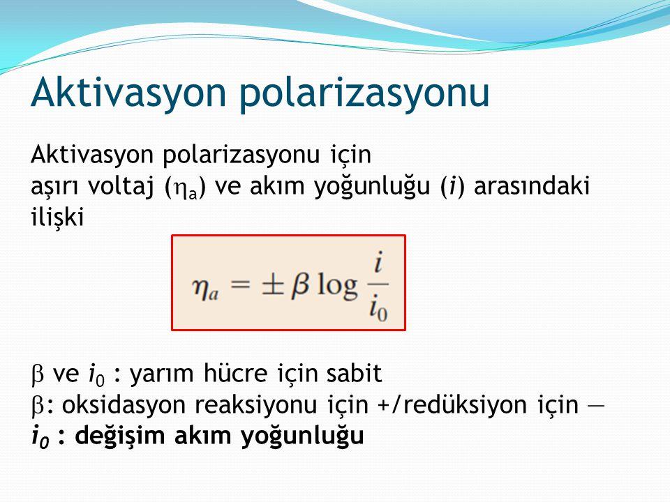 Aktivasyon polarizasyonu Aktivasyon polarizasyonu için aşırı voltaj (  a ) ve akım yoğunluğu (i) arasındaki ilişki  ve i 0 : yarım hücre için sabit