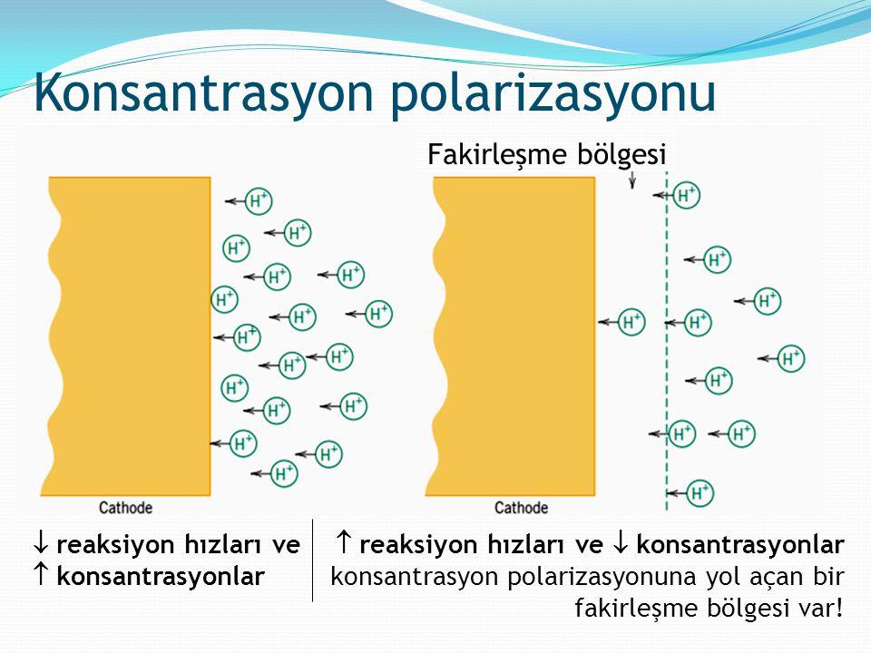  reaksiyon hızları ve  konsantrasyonlar Konsantrasyon polarizasyonu Fakirleşme bölgesi  reaksiyon hızları ve  konsantrasyonlar konsantrasyon polar