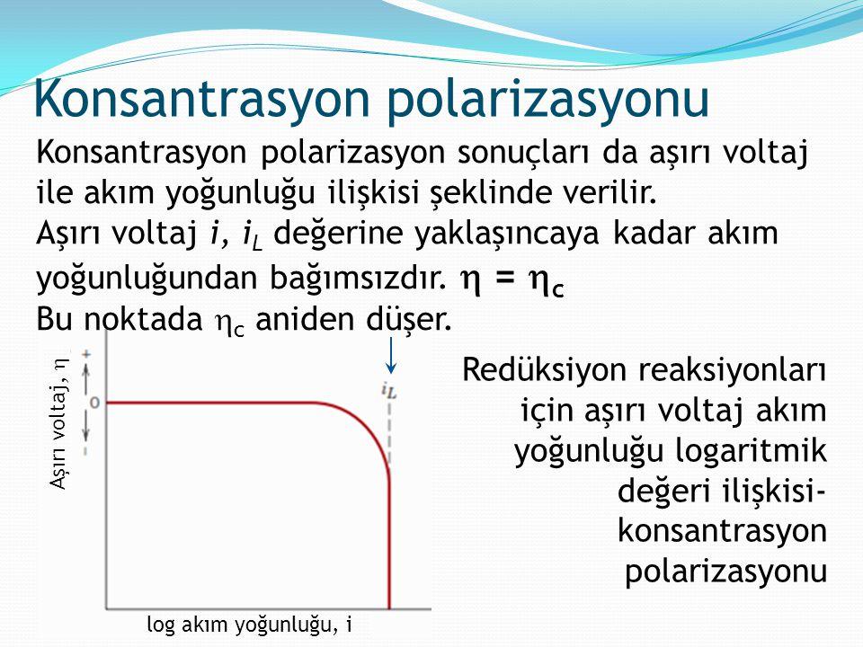 Konsantrasyon polarizasyon sonuçları da aşırı voltaj ile akım yoğunluğu ilişkisi şeklinde verilir. Aşırı voltaj i, i L değerine yaklaşıncaya kadar akı