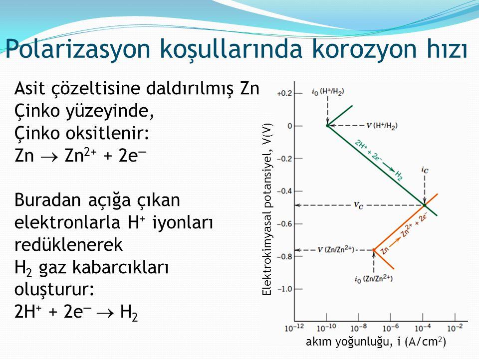 Polarizasyon koşullarında korozyon hızı Asit çözeltisine daldırılmış Zn Çinko yüzeyinde, Çinko oksitlenir: Zn  Zn 2+ + 2e — Buradan açığa çıkan elekt