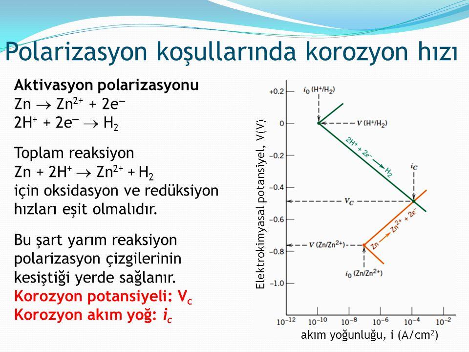 Polarizasyon koşullarında korozyon hızı Aktivasyon polarizasyonu Zn  Zn 2+ + 2e — 2H + + 2e —  H 2 Toplam reaksiyon Zn + 2H +  Zn 2+ + H 2 için oks