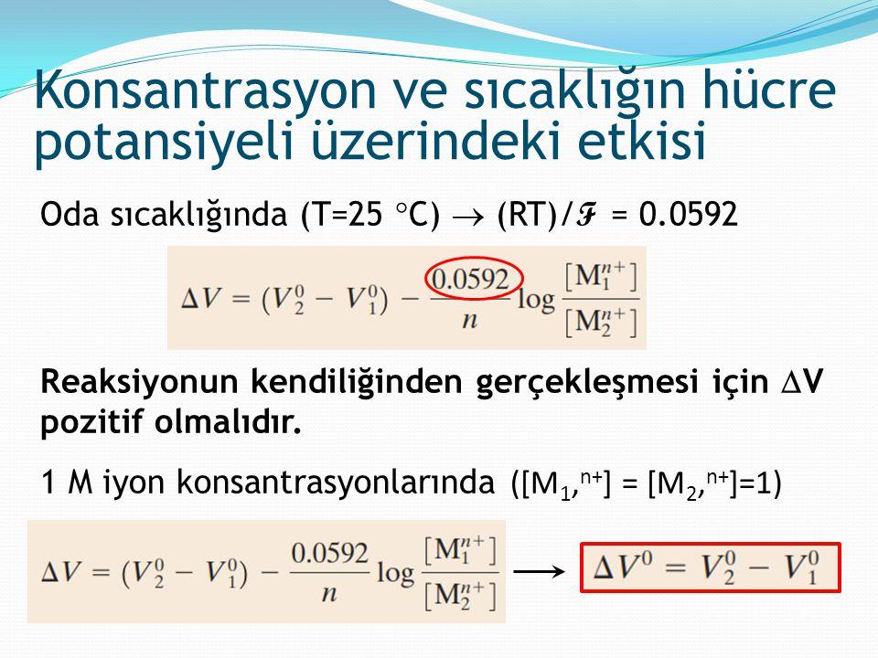 Oda sıcaklığında (T=25  C)  (RT)/ F = 0.0592 Reaksiyonun kendiliğinden gerçekleşmesi için  V pozitif olmalıdır. 1 M iyon konsantrasyonlarında ([M 1