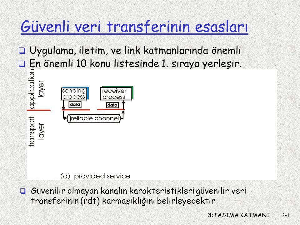 3:TAŞIMA KATMANI3-2 Kayıplı kanallarda hata düzeltme  İletim kanalı paketteki bitleri doğru iletemeyebilir Bit/paket iletiminde hata tespiti: bit hatası için kontrol toplamı/paket için sıra numarası  soru: hatalar nasıl düzeltilebilir: acknowledgements (ACKs): alıcı göndericiye paketlerin tamamıyla doğru alındığını söyler negative acknowledgements (NAKs): alıcı göndericiye paketlerin alınmadığını/hatalı olarak alındığını söyler Gönderici NAK aldığında paketi yeniden gönderir