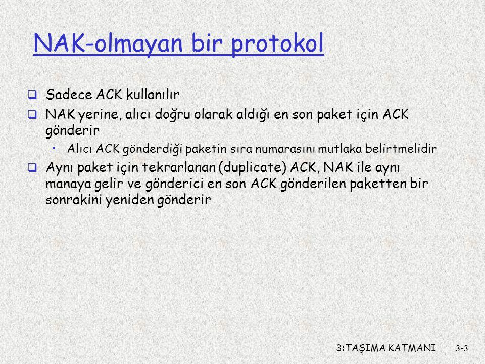 3:TAŞIMA KATMANI3-3 NAK-olmayan bir protokol  Sadece ACK kullanılır  NAK yerine, alıcı doğru olarak aldığı en son paket için ACK gönderir Alıcı ACK gönderdiği paketin sıra numarasını mutlaka belirtmelidir  Aynı paket için tekrarlanan (duplicate) ACK, NAK ile aynı manaya gelir ve gönderici en son ACK gönderilen paketten bir sonrakini yeniden gönderir