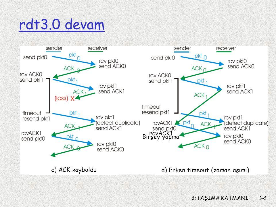 3:TAŞIMA KATMANI3-6 dur ve bekle protokolü performansı  performansı çok kötü  örnek: 1 Gbps link, 15 ms uçtan uca yayınım gecikmesi, 1KB packet: T transmit = 8kb/pkt 10 ^9 b/sn = 8 microsec U sender : utilizasyon (kullanım oranı) – göndericinin gönderme işiyle meşgul olduğu zaman yüzdesi L (packet uzunluğu-bit) R (iletim hızı, bps) = Her 30 ms'de 1KB pkt -> 33kB/sn thruput (1 Gbps link te) protokol fiziksel kaynakların kullanımını sınırlar.