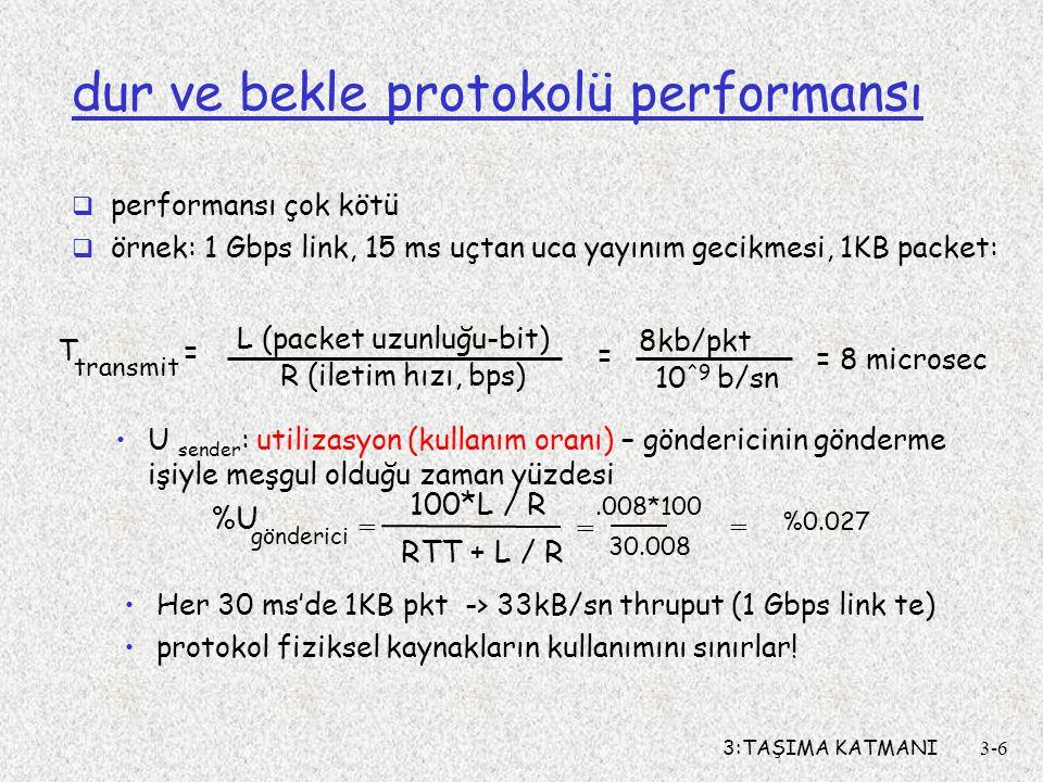 3:TAŞIMA KATMANI3-7 rdt3.0: dur ve bekle Paketin ilk biti gönderildi, t = 0 göndericialıcı RTT Paketin son biti gönderildi, t = L / R Paketin ilk biti geldi Paketin son biti geldi, ACK gönderildi ACK geldi, bir sonraki paketi gönder, t = RTT + L / R %U%U gönderici =.008*100 30.008 = %0.027 100*L / R RTT + L / R =