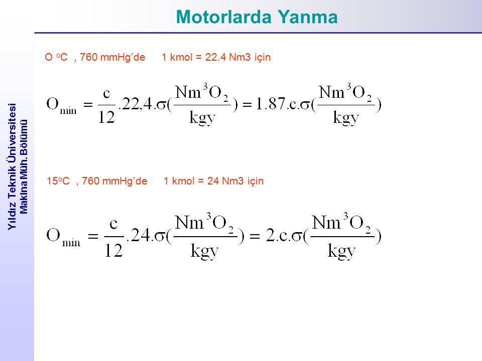 Motorlarda Yanma Yıldız Teknik Üniversitesi Makina Müh. Bölümü P.V = m.R.T