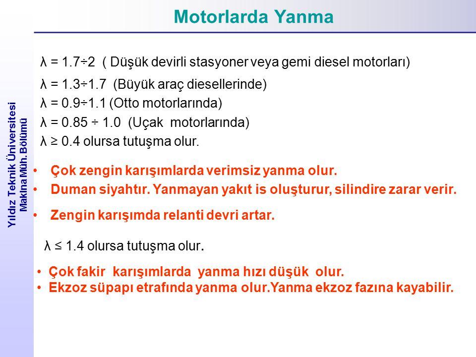 Motorlarda Yanma Yıldız Teknik Üniversitesi Makina Müh.