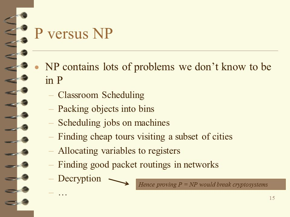 P versus NP  NP contains lots of problems we don't know to be in P –Classroom Scheduling –Packing objects into bins –Scheduling jobs on machines –Fin