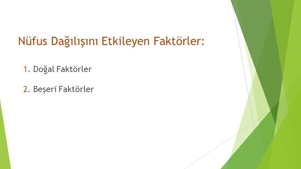 Nüfus Dağılışını Etkileyen Faktörler: 1. Doğal Faktörler 2. Beşeri Faktörler