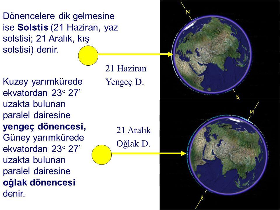 Dönencelere dik gelmesine ise Solstis (21 Haziran, yaz solstisi; 21 Aralık, kış solstisi) denir. 21 Haziran Yengeç D. 21 Aralık Oğlak D. Kuzey yarımkü
