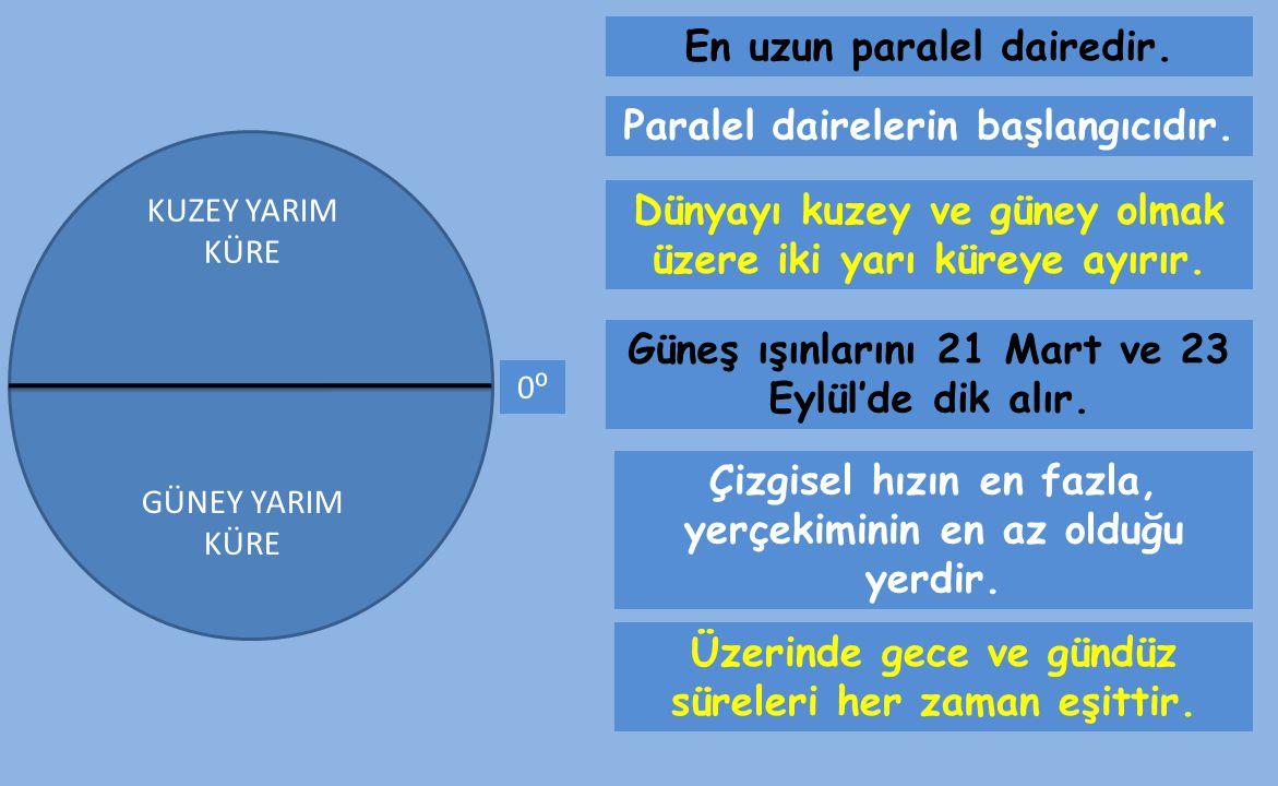 KUZEY YARIM KÜRE GÜNEY YARIM KÜRE 0⁰ Üzerinde gece ve gündüz süreleri her zaman eşittir. En uzun paralel dairedir. Paralel dairelerin başlangıcıdır. D