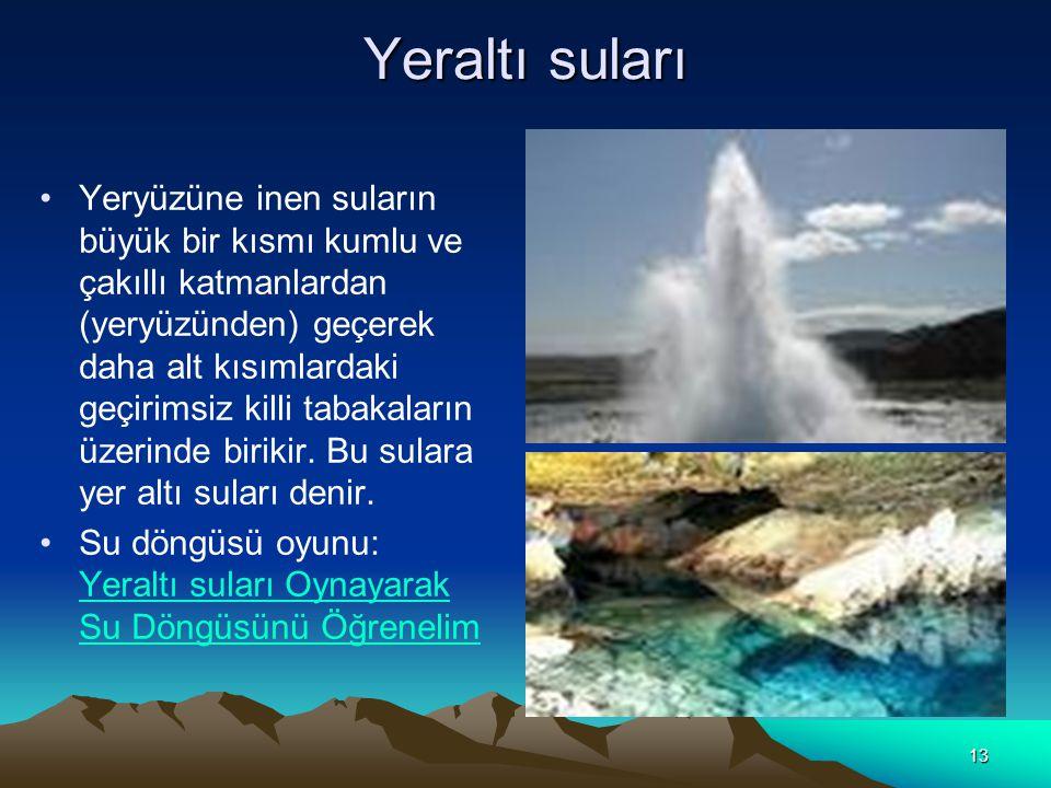 13 Yeraltı suları Yeryüzüne inen suların büyük bir kısmı kumlu ve çakıllı katmanlardan (yeryüzünden) geçerek daha alt kısımlardaki geçirimsiz killi tabakaların üzerinde birikir.