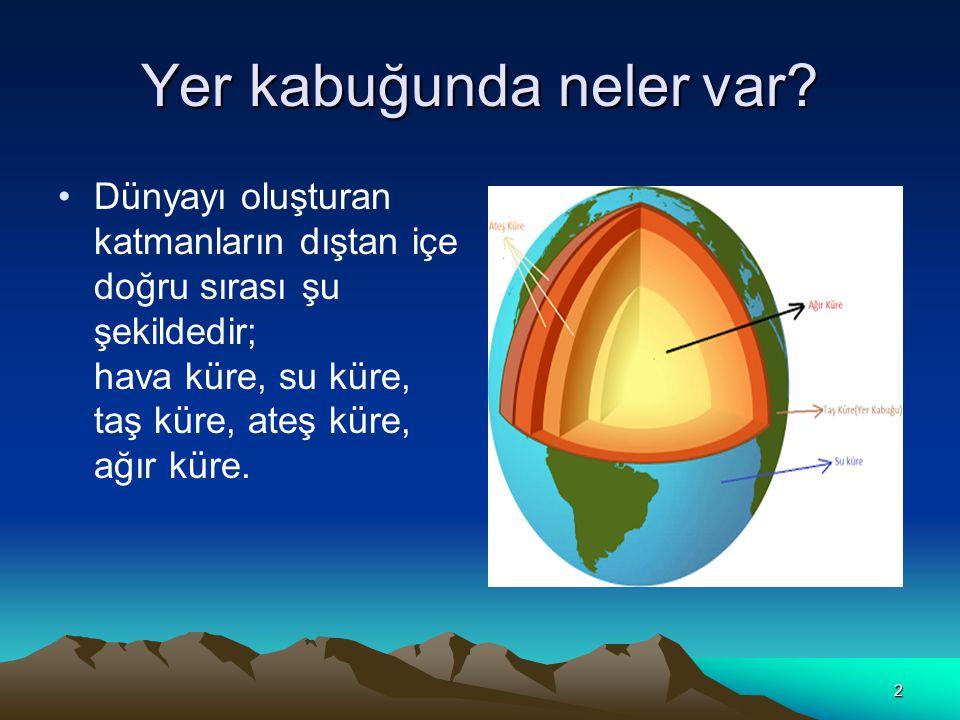 2 Yer kabuğunda neler var? Dünyayı oluşturan katmanların dıştan içe doğru sırası şu şekildedir; hava küre, su küre, taş küre, ateş küre, ağır küre.