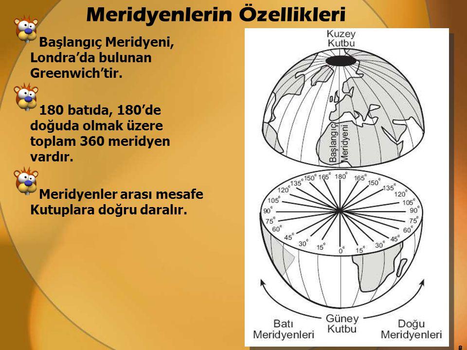 Meridyenlerin Özellikleri Başlangıç Meridyeni, Londra'da bulunan Greenwich'tir. 180 batıda, 180'de doğuda olmak üzere toplam 360 meridyen vardır. Meri