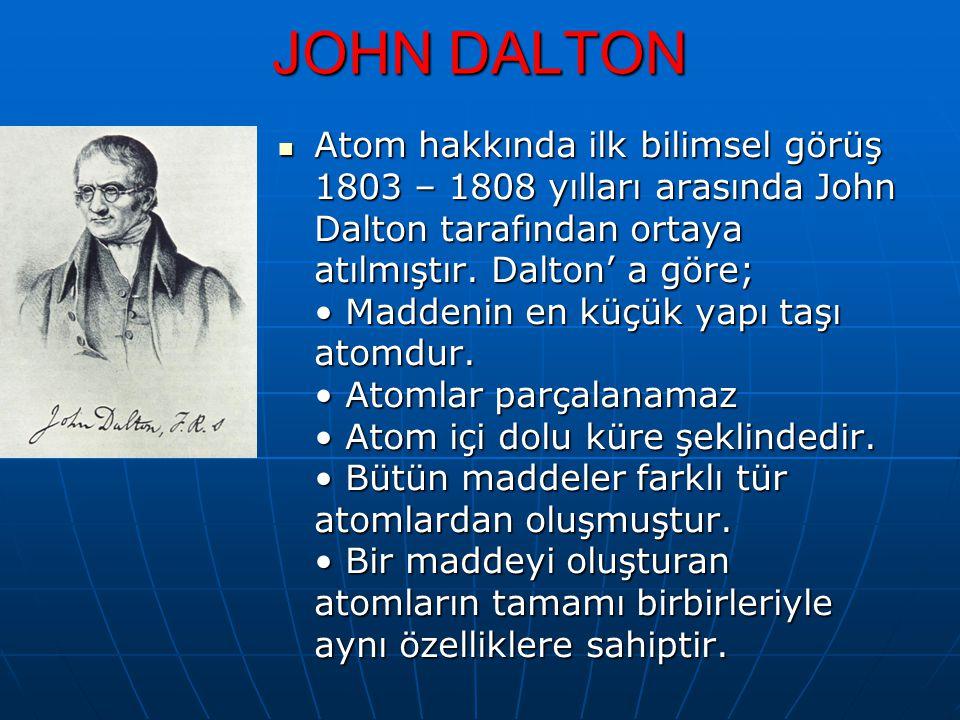 JOHN JOSEF THOMSON Atomun yapısı hakkında ilk model 1898 yılında Thomson tarafından ortaya konmuştur.