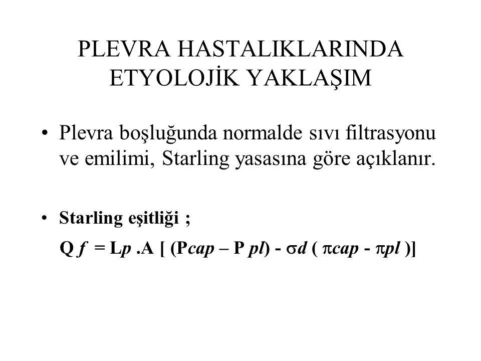 PLEVRA HASTALIKLARINDA ETYOLOJİK YAKLAŞIM Plevra boşluğunda normalde sıvı filtrasyonu ve emilimi, Starling yasasına göre açıklanır.