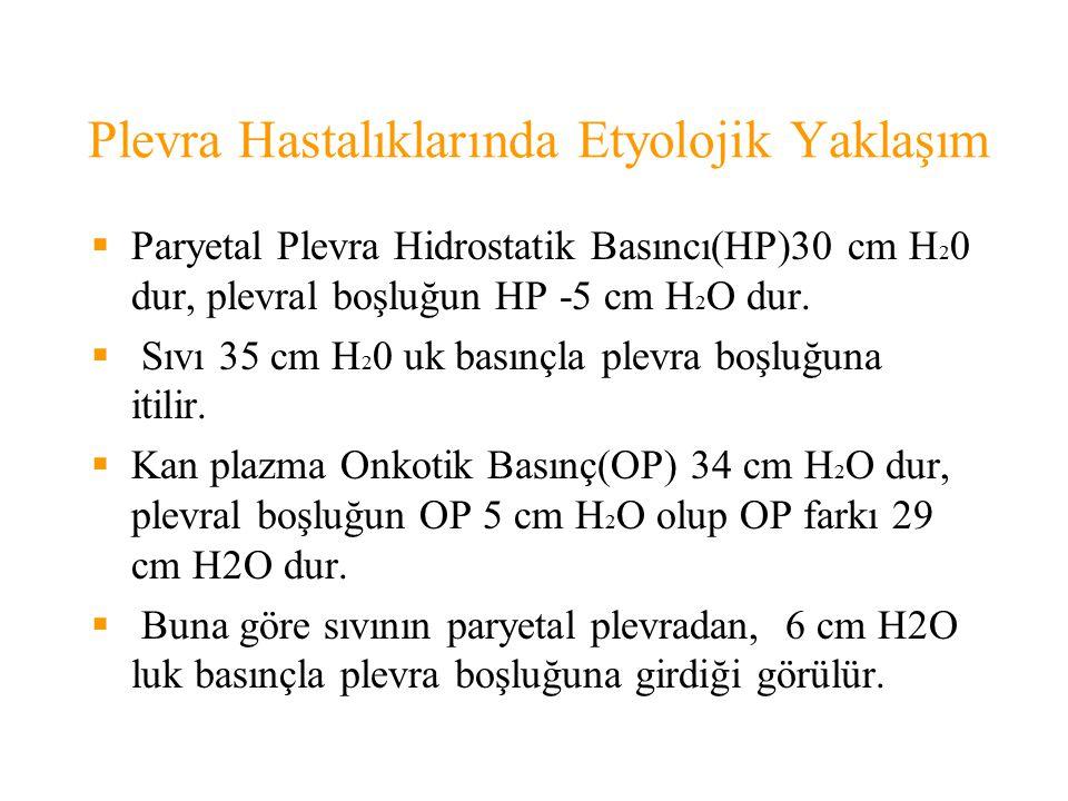 Plevra Hastalıklarında Etyolojik Yaklaşım  Paryetal Plevra Hidrostatik Basıncı(HP)30 cm H 2 0 dur, plevral boşluğun HP -5 cm H 2 O dur.
