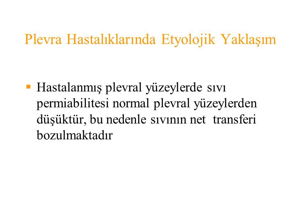 Plevra Hastalıklarında Etyolojik Yaklaşım  Hastalanmış plevral yüzeylerde sıvı permiabilitesi normal plevral yüzeylerden düşüktür, bu nedenle sıvının net transferi bozulmaktadır