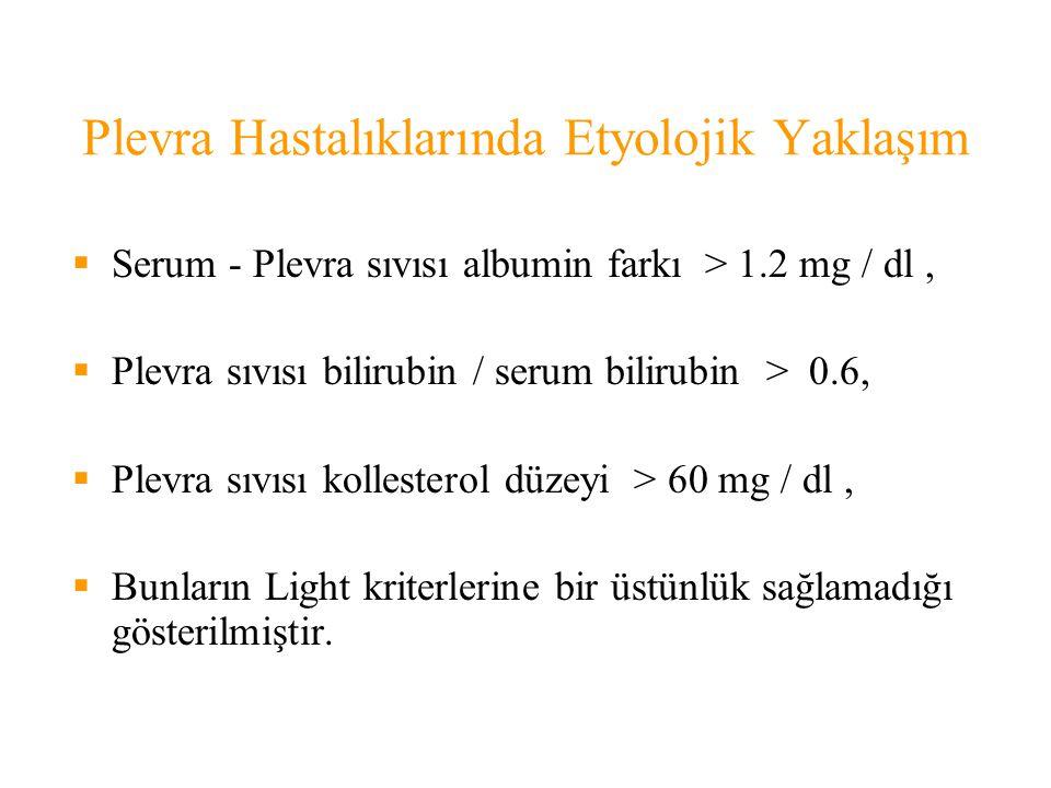 Plevra Hastalıklarında Etyolojik Yaklaşım  Serum - Plevra sıvısı albumin farkı > 1.2 mg / dl,  Plevra sıvısı bilirubin / serum bilirubin > 0.6,  Plevra sıvısı kollesterol düzeyi > 60 mg / dl,  Bunların Light kriterlerine bir üstünlük sağlamadığı gösterilmiştir.