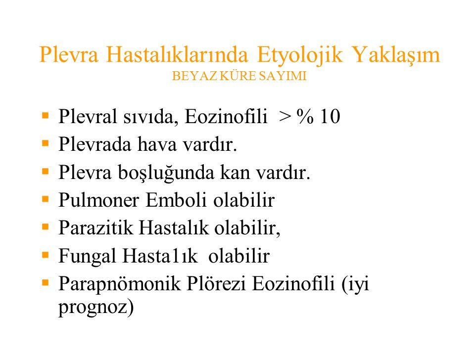 Plevra Hastalıklarında Etyolojik Yaklaşım BEYAZ KÜRE SAYIMI  Plevral sıvıda, Eozinofili > % 10  Plevrada hava vardır.