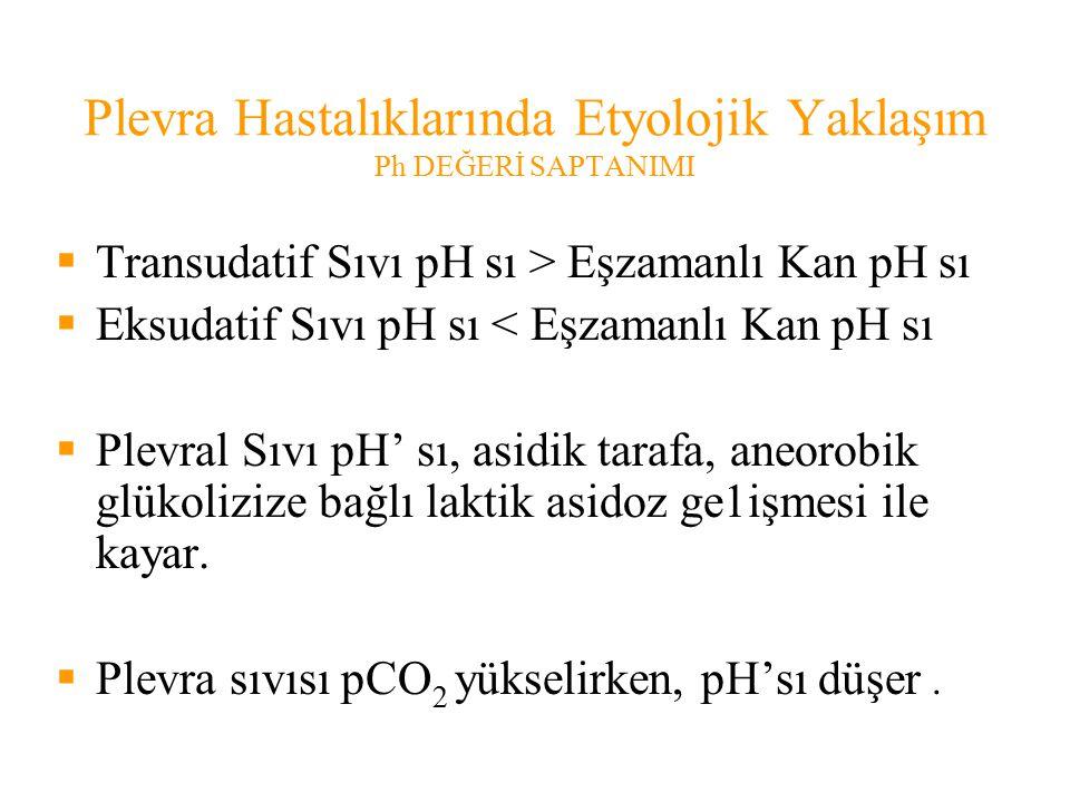 Plevra Hastalıklarında Etyolojik Yaklaşım Ph DEĞERİ SAPTANIMI  Transudatif Sıvı pH sı > Eşzamanlı Kan pH sı  Eksudatif Sıvı pH sı < Eşzamanlı Kan pH sı  Plevral Sıvı pH' sı, asidik tarafa, aneorobik glükolizize bağlı laktik asidoz ge1işmesi ile kayar.