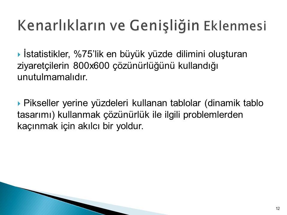  İstatistikler, %75'lik en büyük yüzde dilimini oluşturan ziyaretçilerin 800x600 çözünürlüğünü kullandığı unutulmamalıdır.  Pikseller yerine yüzdele