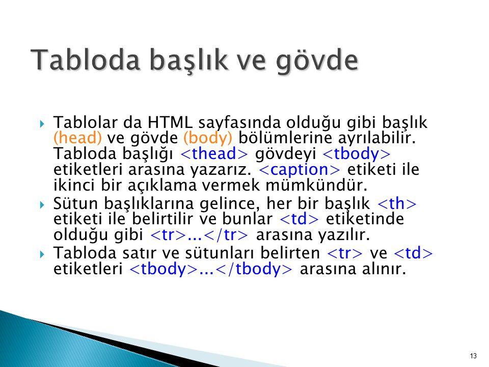  Tablolar da HTML sayfasında olduğu gibi başlık (head) ve gövde (body) bölümlerine ayrılabilir. Tabloda başlığı gövdeyi etiketleri arasına yazarız. e