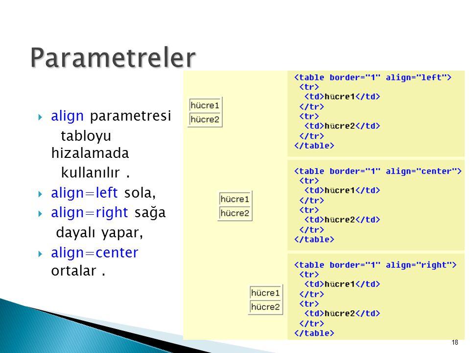  align parametresi tabloyu hizalamada kullanılır.  align=left sola,  align=right sağa dayalı yapar,  align=center ortalar. 18