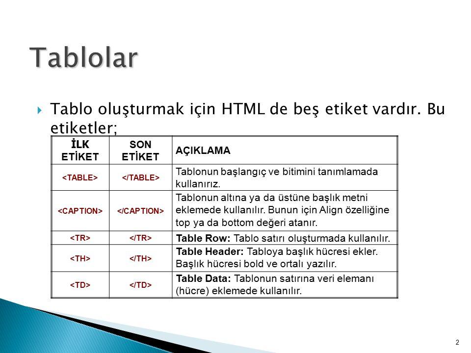  Tablo oluşturmak için HTML de beş etiket vardır. Bu etiketler; İLK ETİKET SON ETİKET AÇIKLAMA Tablonun başlangıç ve bitimini tanımlamada kullanırız.