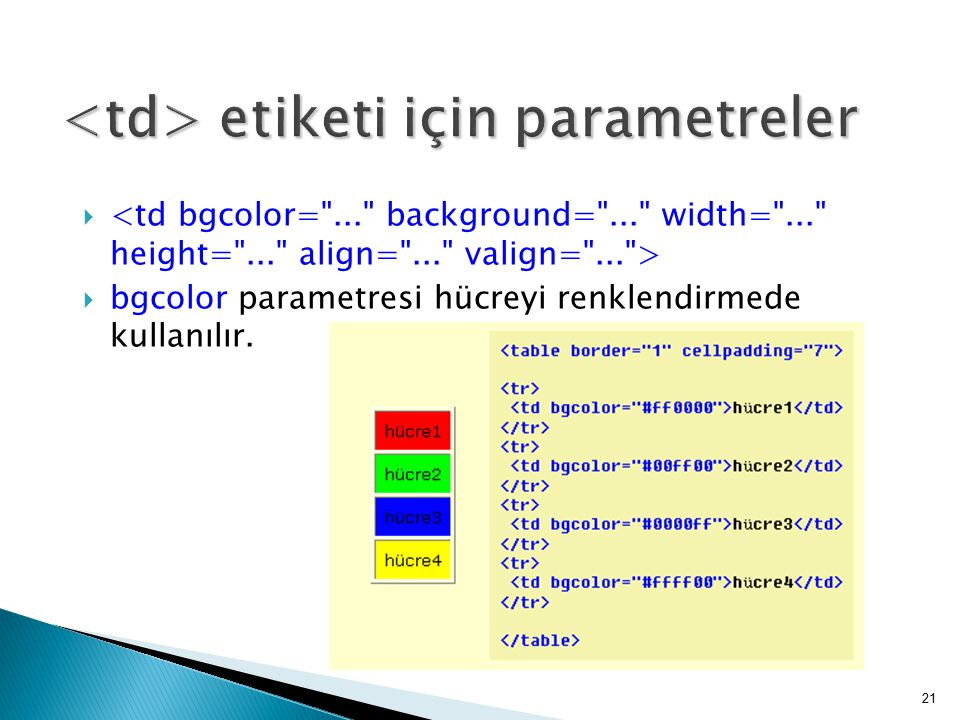   bgcolor parametresi hücreyi renklendirmede kullanılır. 21