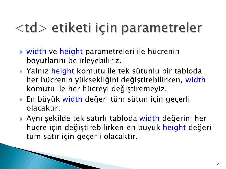  width ve height parametreleri ile hücrenin boyutlarını belirleyebiliriz.  Yalnız height komutu ile tek sütunlu bir tabloda her hücrenin yüksekliğin