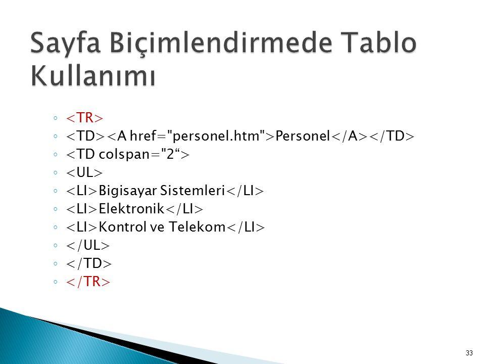 ◦ ◦ Personel ◦ ◦ Bigisayar Sistemleri ◦ Elektronik ◦ Kontrol ve Telekom ◦ 33