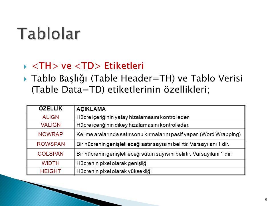  ve Etiketleri  Tablo Başlığı (Table Header=TH) ve Tablo Verisi (Table Data=TD) etiketlerinin özellikleri; ÖZELLİK AÇIKLAMA ALIGNHücre içeriğinin ya