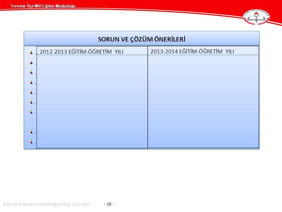 Toroslar İlçe Mili Eğitim Müdürlüğü SORUN VE ÇÖZÜM ÖNERİLERİ …........…........ …........…........ Bahriye Ortaokulu Müdürlüğü Brifing 2012-2013 - 18