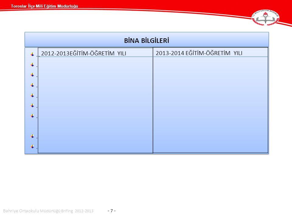 Toroslar İlçe Mili Eğitim Müdürlüğü BİNA BİLGİLERİ …........…........ …........…........ Bahriye Ortaokulu Müdürlüğü Brifing 2012-2013 - 7 - 2012-2013