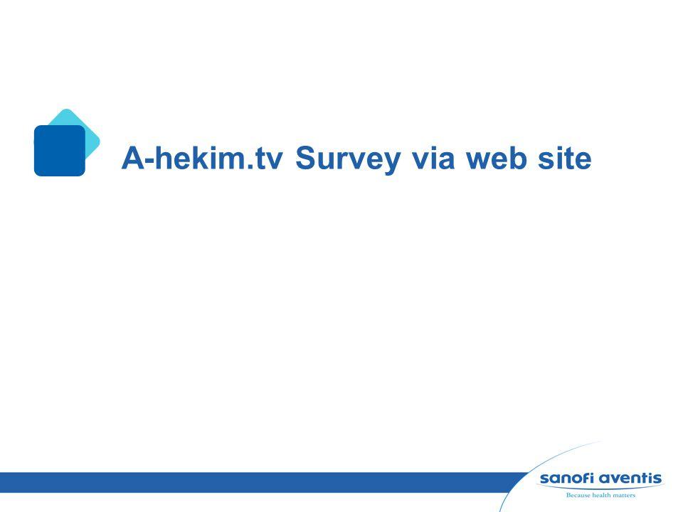 A-hekim.tv Survey via web site