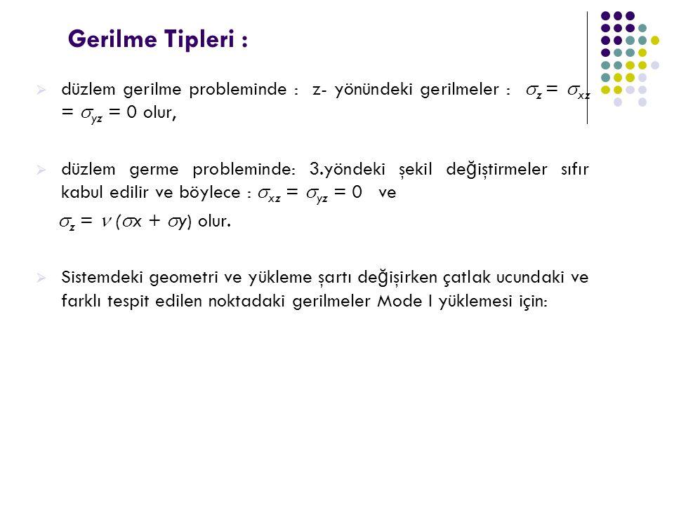 Gerilme Tipleri :  düzlem gerilme probleminde : z- yönündeki gerilmeler :  z =  xz =  yz = 0 olur,  düzlem germe probleminde: 3.yöndeki şekil de