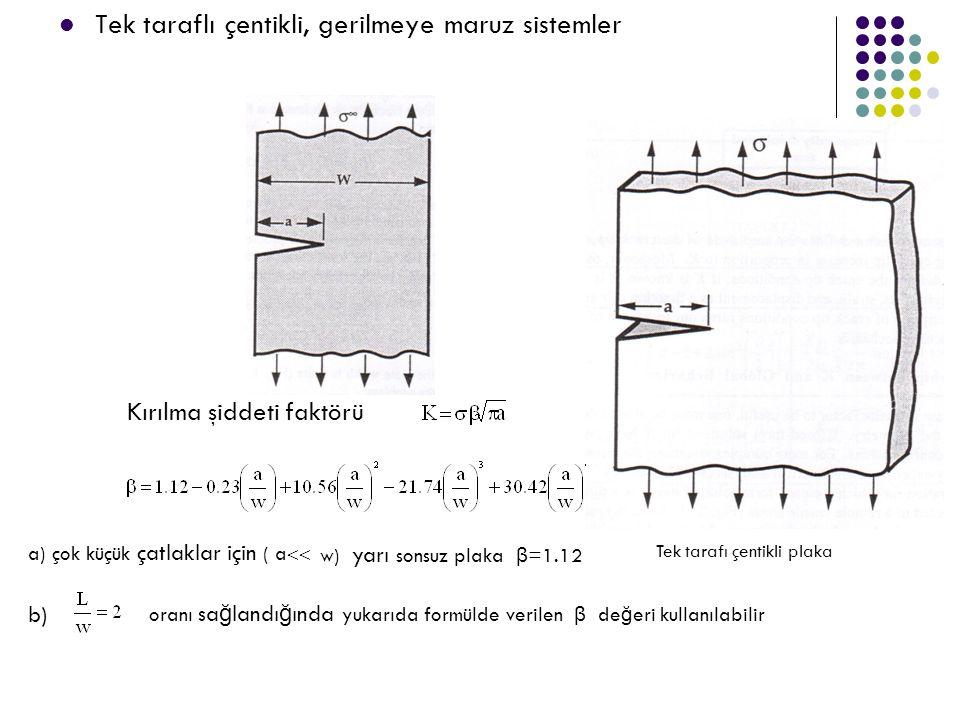 Tek taraflı çentikli, gerilmeye maruz sistemler Kırılma şiddeti faktörü a) çok küçük çatlaklar için ( a  w) yarı sonsuz plaka β =1.12 b) oranı sa ğ