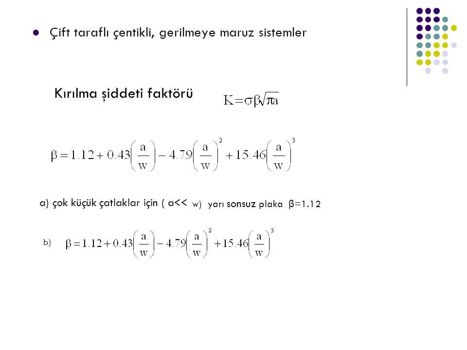 Çift taraflı çentikli, gerilmeye maruz sistemler Kırılma şiddeti faktörü a) çok küçük çatlaklar için ( a  w) yarı sonsuz plaka β =1.12 b)